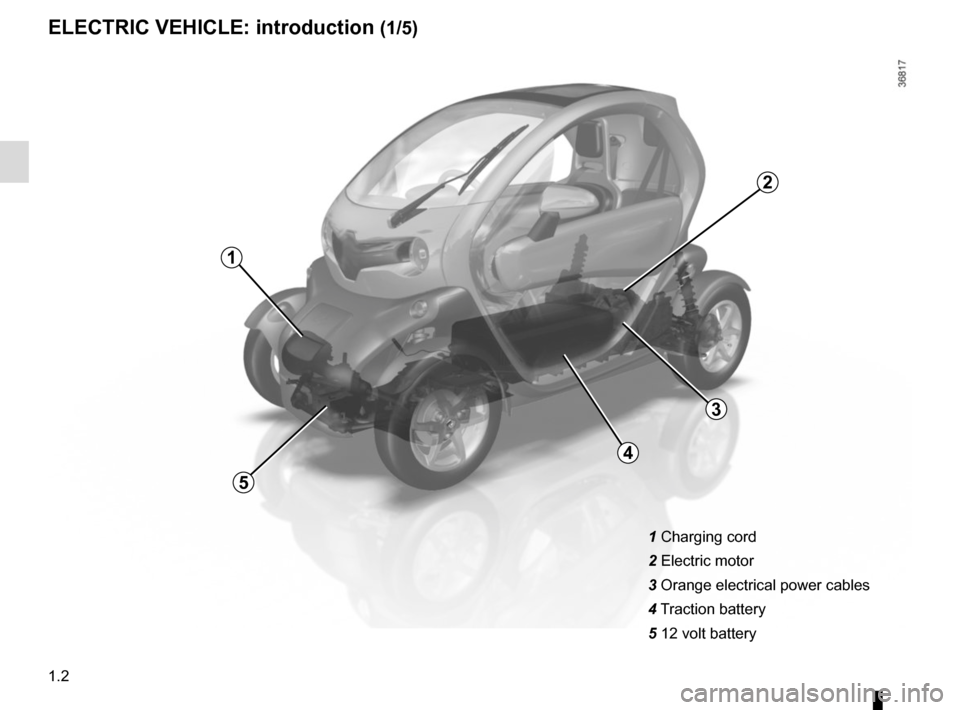 RENAULT TWIZY 2012 1.G Owners Manual, Page 8