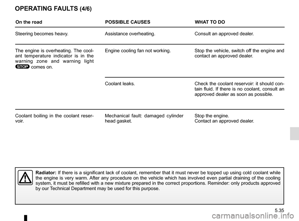 RENAULT CAPTUR 2014 1.G Owners Manual, Page 215