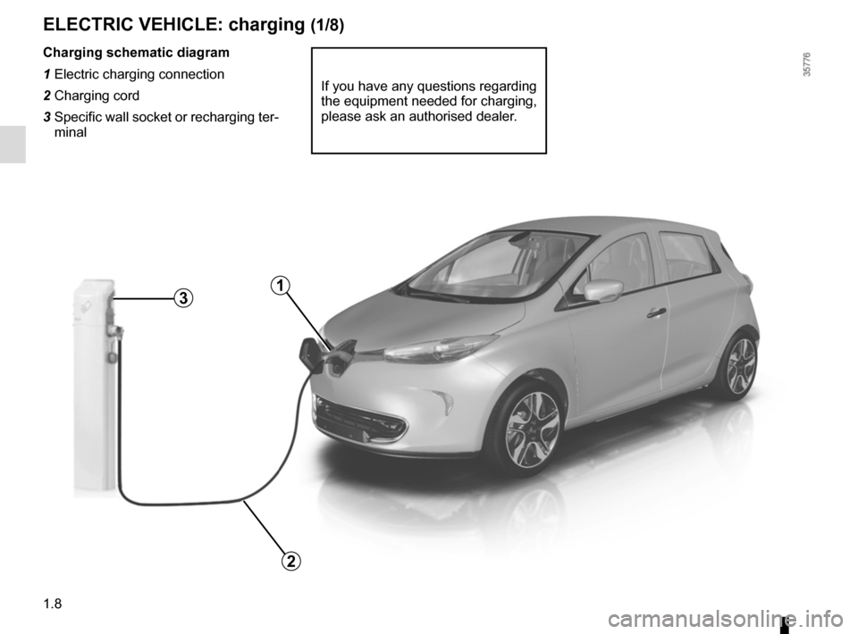 RENAULT ZOE 2014 1.G Owners Manual, Page 14