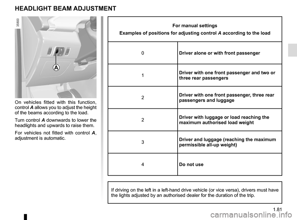 RENAULT ZOE 2014 1.G Owners Manual, Page 87