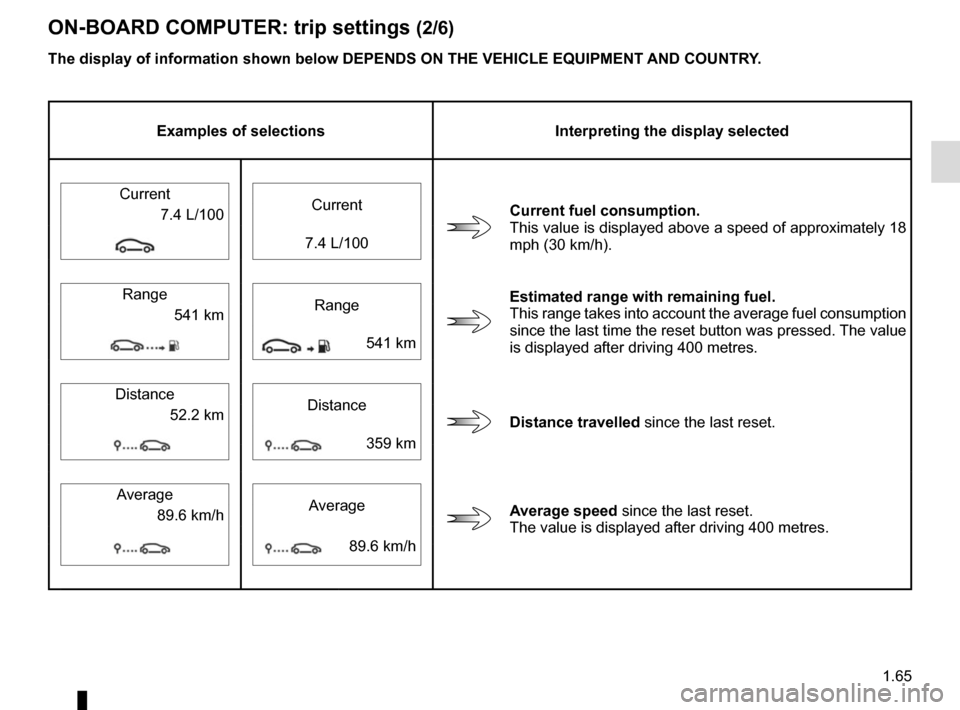 RENAULT MEGANE HATCHBACK 2015 X95 / 3.G Manual PDF 1.65 ON-BOARD COMPUTER: trip settings (2/6) The display of information shown below DEPENDS ON THE VEHICLE EQUIPMENT 