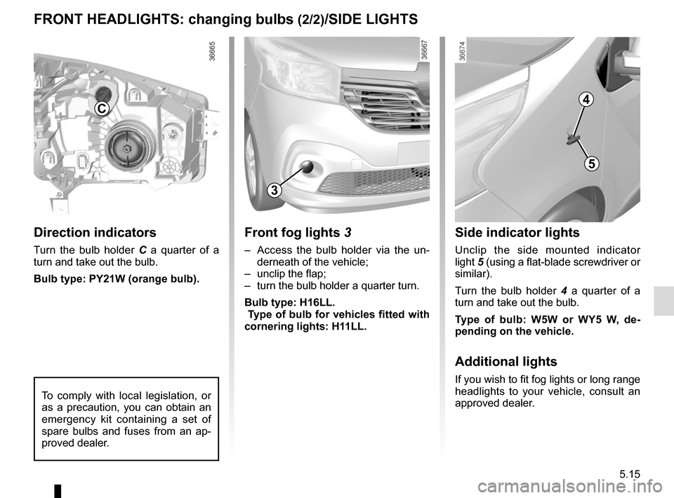 RENAULT TRAFIC 2015 X82 / 3.G Owners Manual 5.15 FRONT HEADLIGHTS: changing bulbs (2/2)/SIDE LIGHTS Front fog lights 3 –  Access the bulb holder via the un- derneath of the vehicle; –  unclip the flap; –  turn the bulb holder a quarter tu