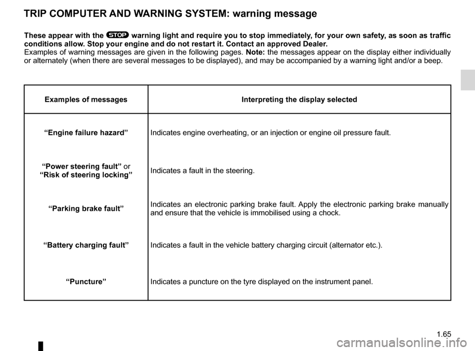 RENAULT MEGANE HATCHBACK 2016 X95 / 3.G Manual PDF trip computer and warning system......................... (current page) warning lights......................................................... (current page) instrument panel messages...............