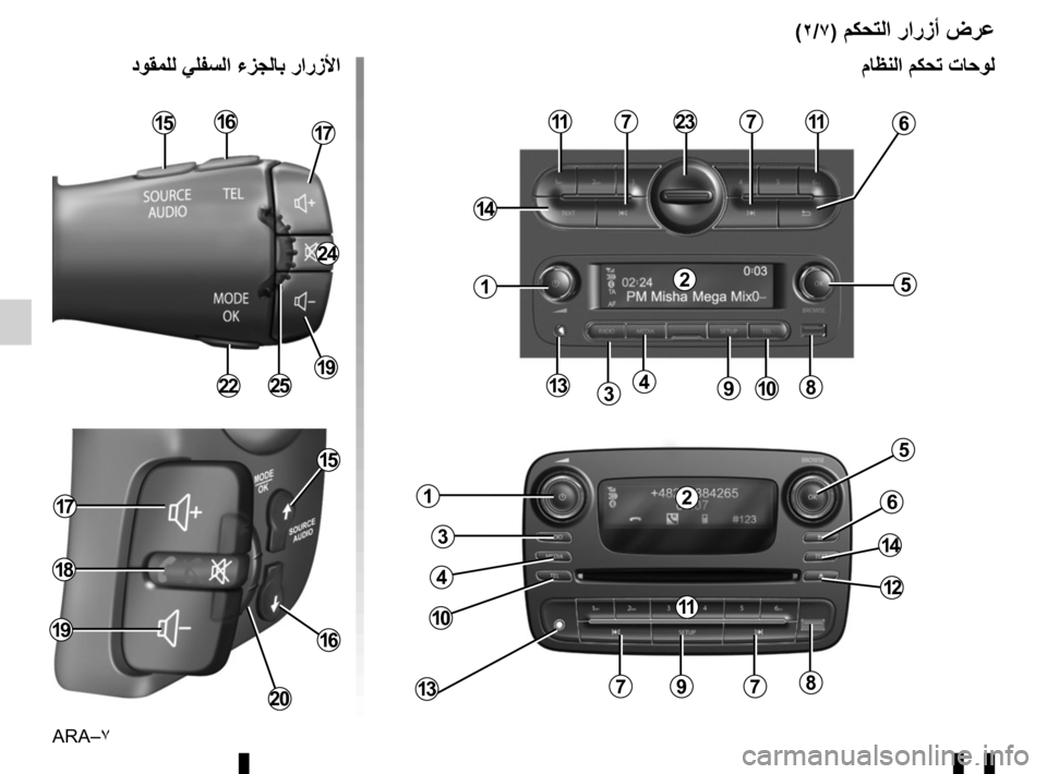 RENAULT TWINGO 2016 3.G Radio Connect R And Go User Manual ARA–٧  (٢/٧ )  ﻢﻜﺤﺘﻟﺍ  ﺭﺍﺭﺯﺃ ﺽﺮﻋ 39108 7 5 9 1 7813 10 3 4 14 6 12 ﺩﻮﻘﻤﻠﻟ ﻲﻠﻔﺴﻟﺍ  ءﺰﺠﻟﺎﺑ ﺭﺍﺭﺯﻷﺍ ﻡﺎﻈﻨﻟﺍ ﻢ�