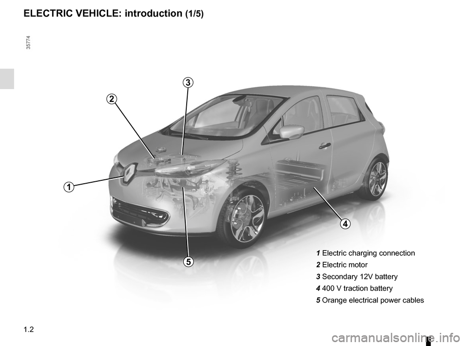 RENAULT ZOE 2016 1.G Owners Manual, Page 8