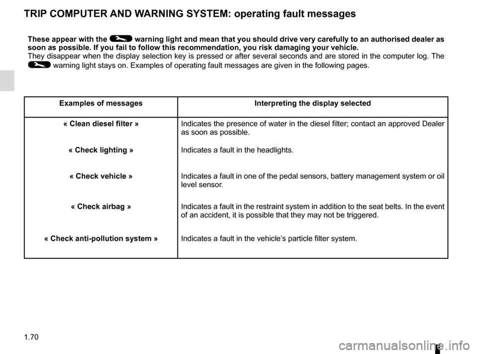 RENAULT KADJAR 2017 1.G Manual PDF 1.70 TRIP COMPUTER AND WARNING SYSTEM: operating fault messages These appear with the © warning light and mean that you should drive very carefully to an author