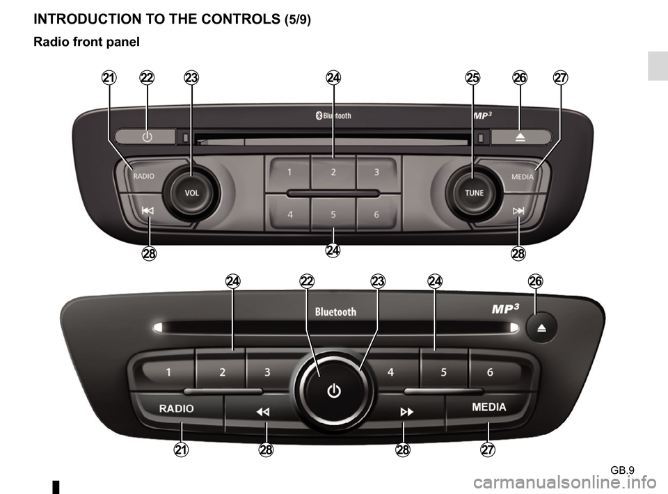 RENAULT FLUENCE 2017 1.G R Link User Guide GB.9 Radio front panel INTRODUCTION TO THE CONTROLS (5/9) 2122232426 282428 27 24222426 21282827 23 25