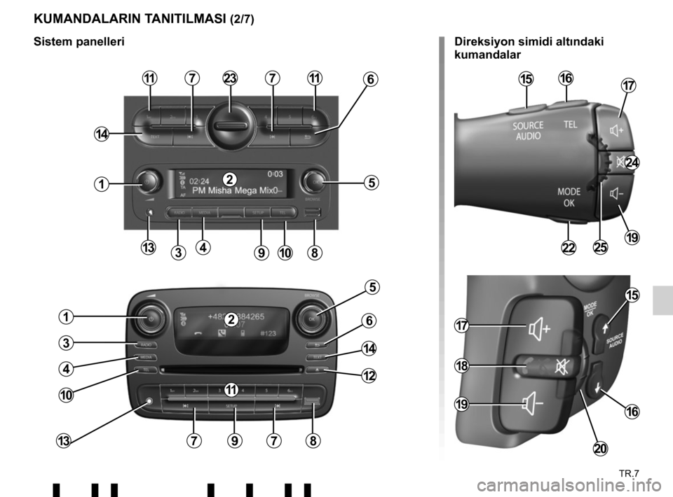 RENAULT TWINGO 2017 3.G Radio Connect R And Go User Manual, Page 243