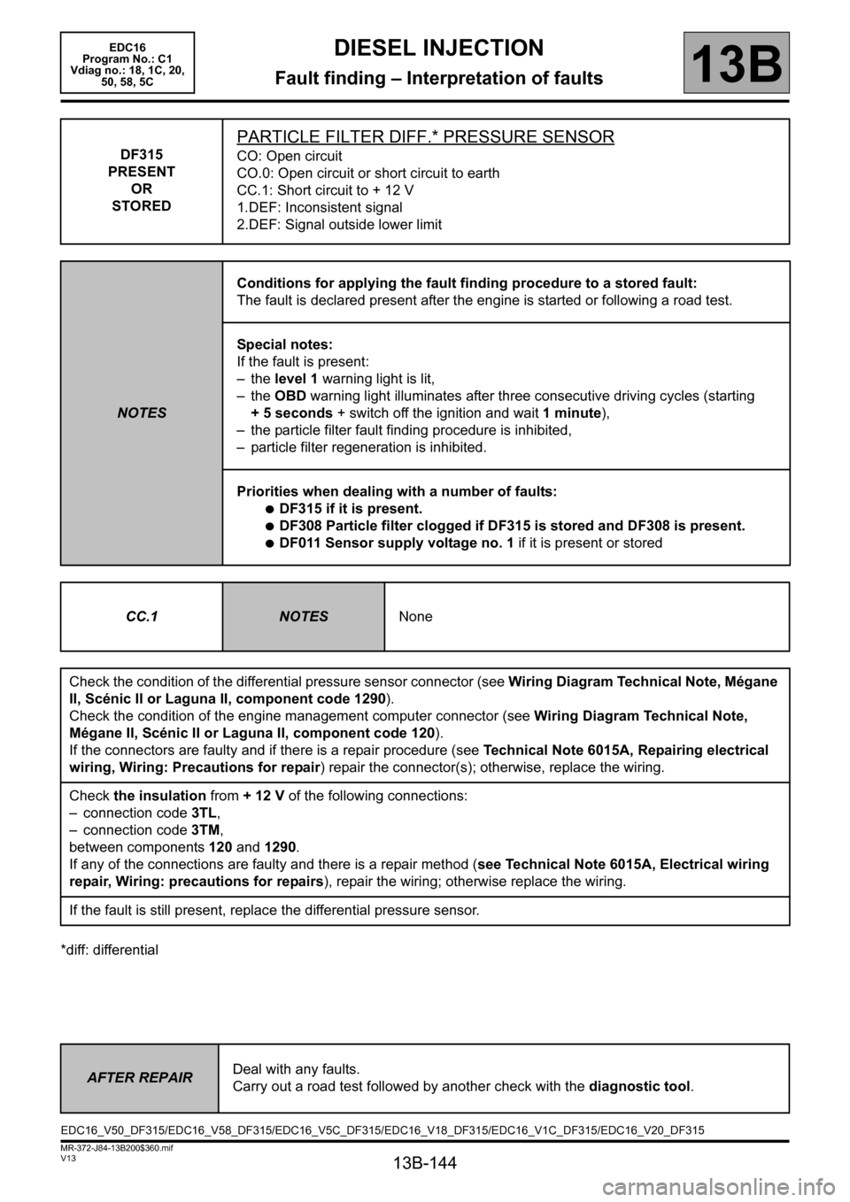 Renault Scenic 2011 J95 3g Engine And Peripherals Edc16 Workshop Wiring Diagram Manual Page