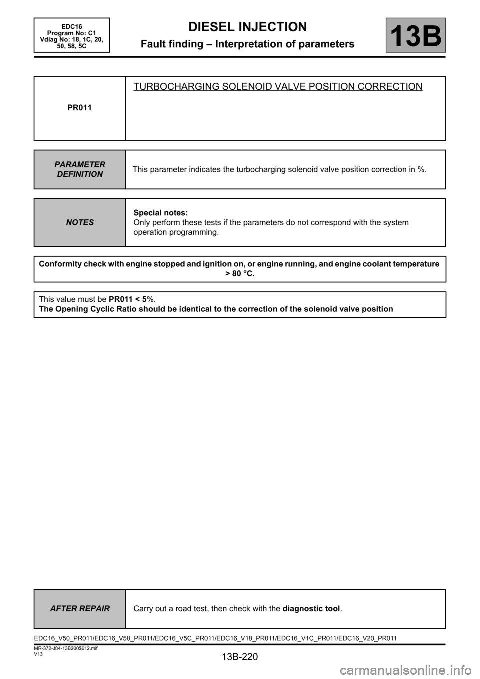 RENAULT SCENIC 2011 J95 / 3.G Engine And Peripherals EDC16 Workshop Manual, Page 220
