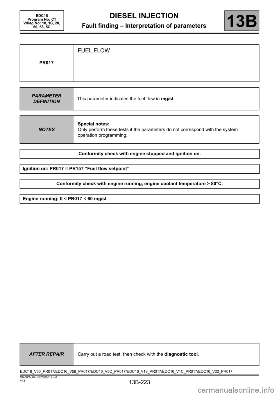 RENAULT SCENIC 2011 J95 / 3.G Engine And Peripherals EDC16 Workshop Manual, Page 223