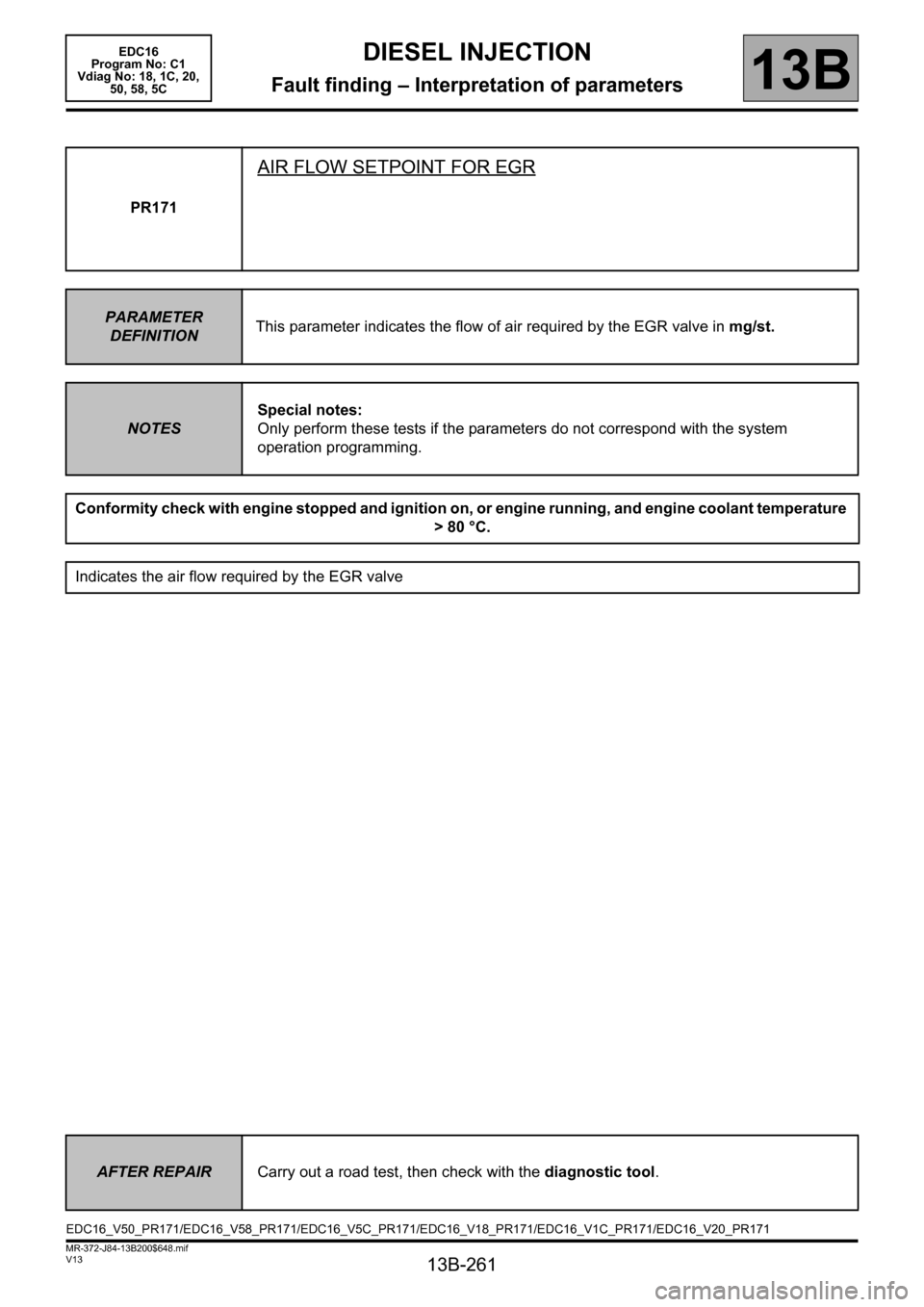 RENAULT SCENIC 2011 J95 / 3.G Engine And Peripherals EDC16 Workshop Manual, Page 261