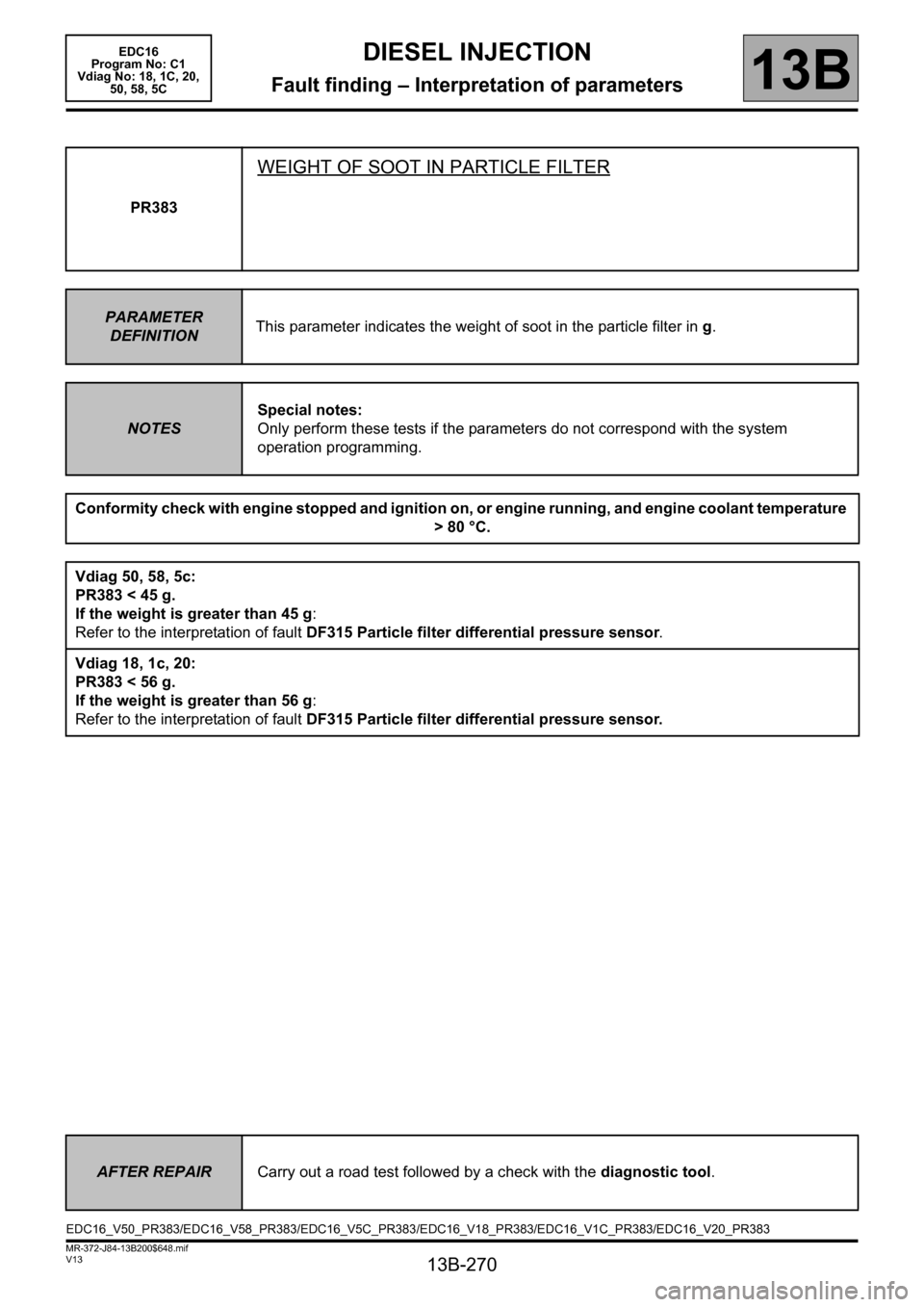 RENAULT SCENIC 2011 J95 / 3.G Engine And Peripherals EDC16 Workshop Manual, Page 270