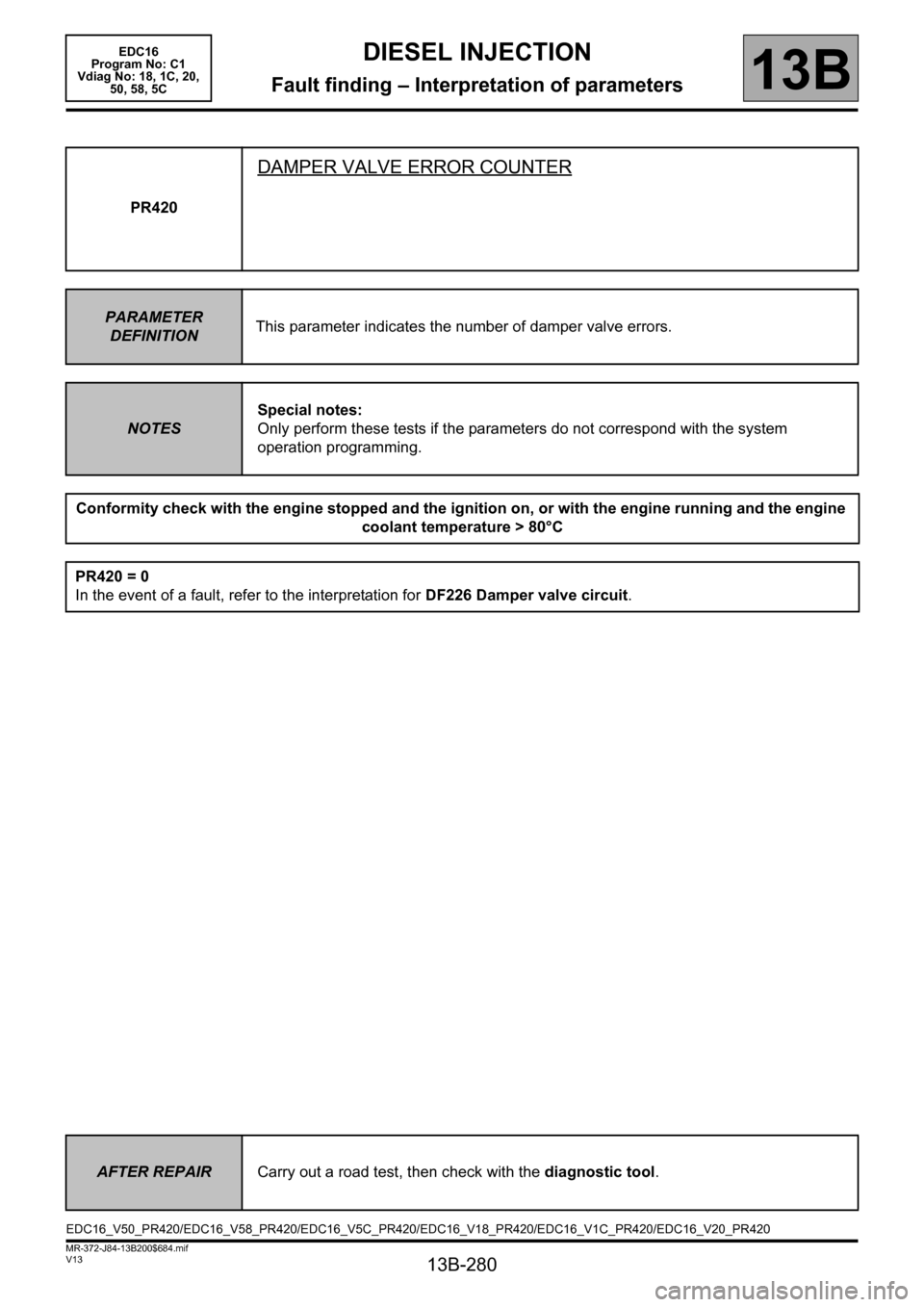 RENAULT SCENIC 2011 J95 / 3.G Engine And Peripherals EDC16 Workshop Manual, Page 280