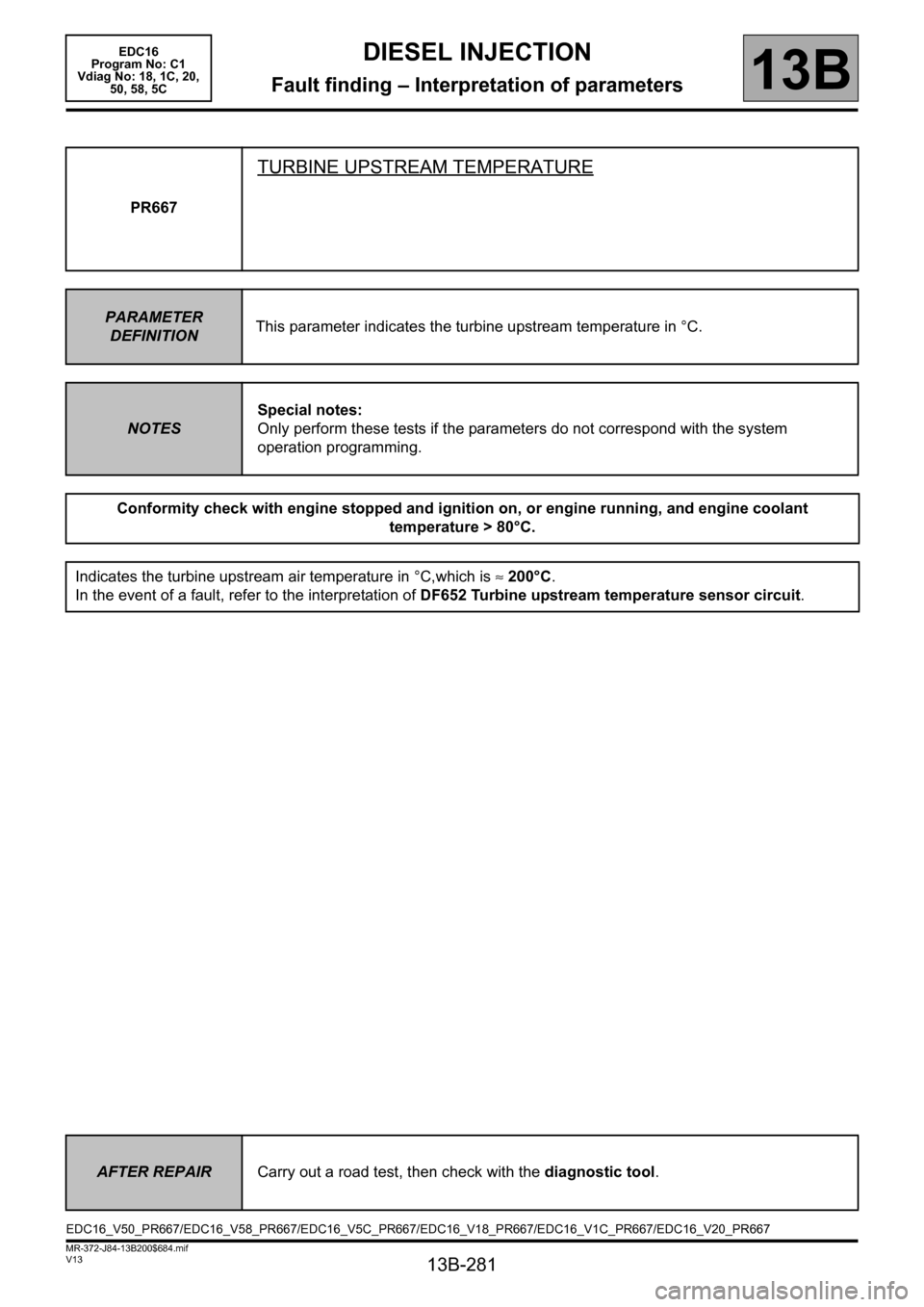 RENAULT SCENIC 2011 J95 / 3.G Engine And Peripherals EDC16 Workshop Manual, Page 281