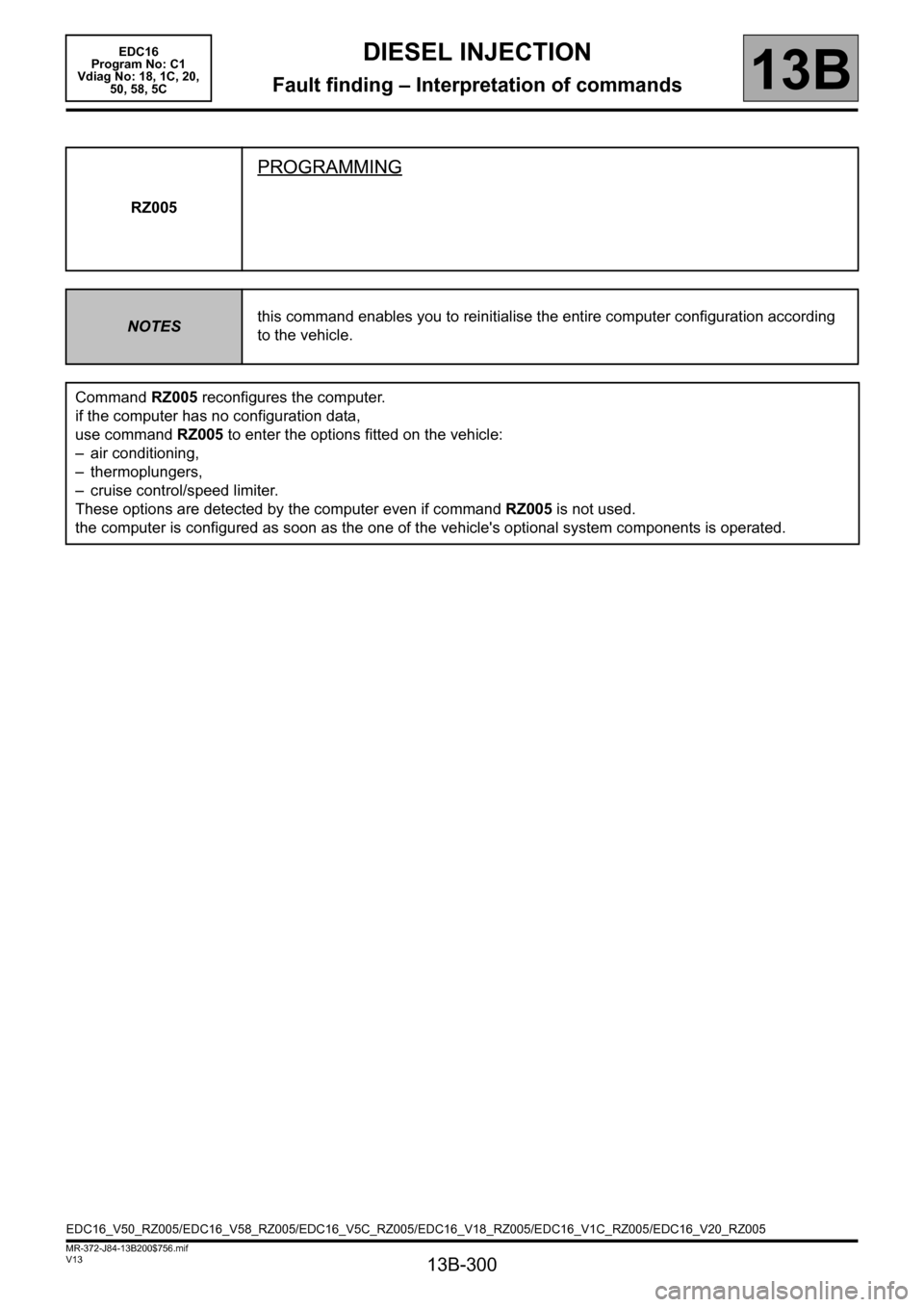 RENAULT SCENIC 2011 J95 / 3.G Engine And Peripherals EDC16 Workshop Manual, Page 300