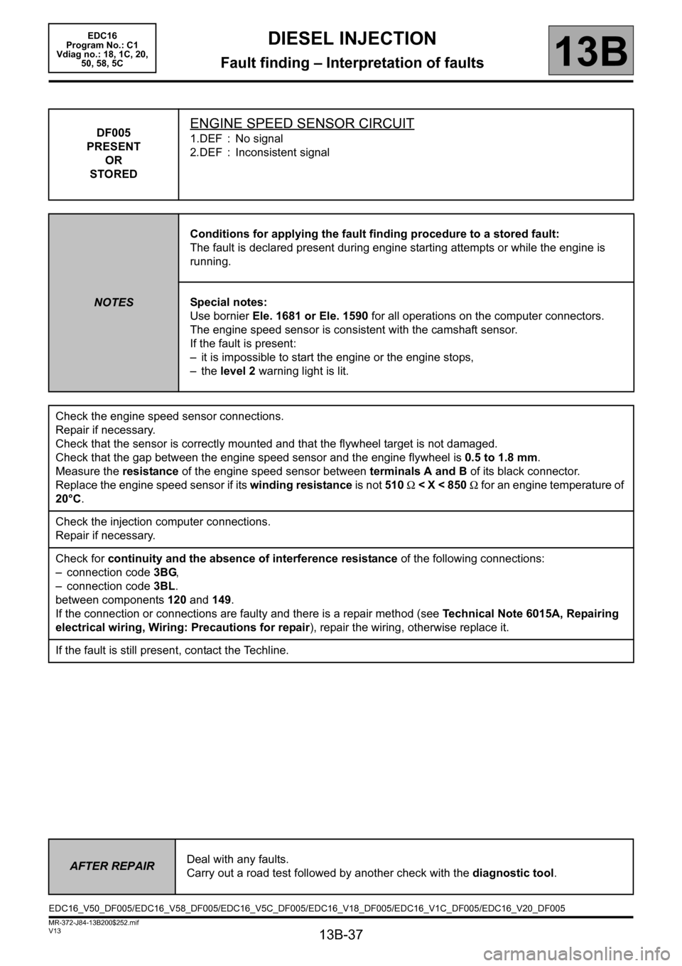 RENAULT SCENIC 2011 J95 / 3.G Engine And Peripherals EDC16 Workshop Manual, Page 37