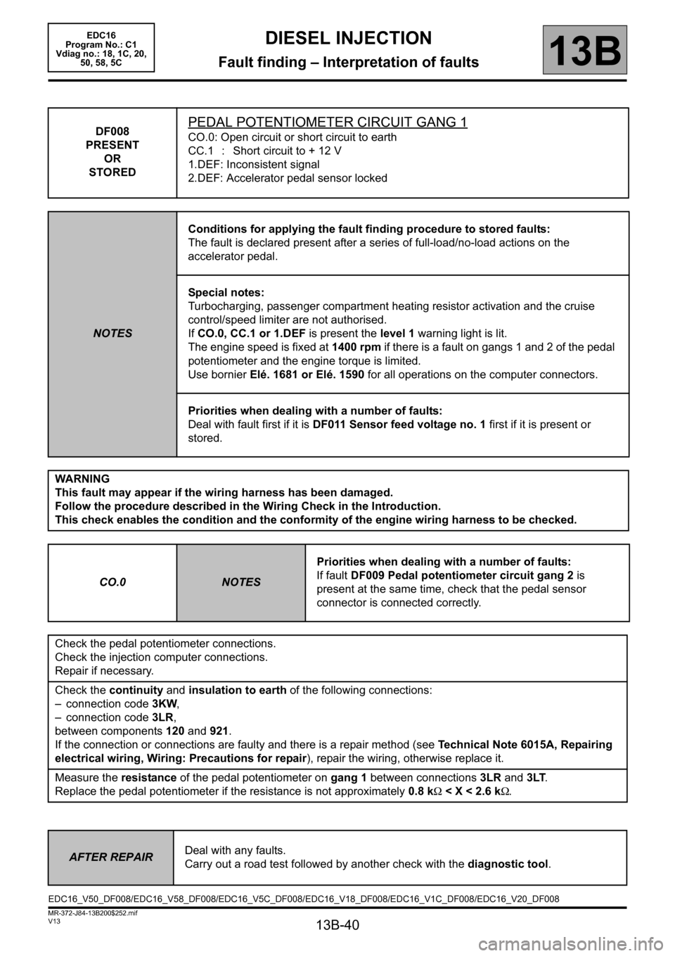 RENAULT SCENIC 2011 J95 / 3.G Engine And Peripherals EDC16 Workshop Manual, Page 40