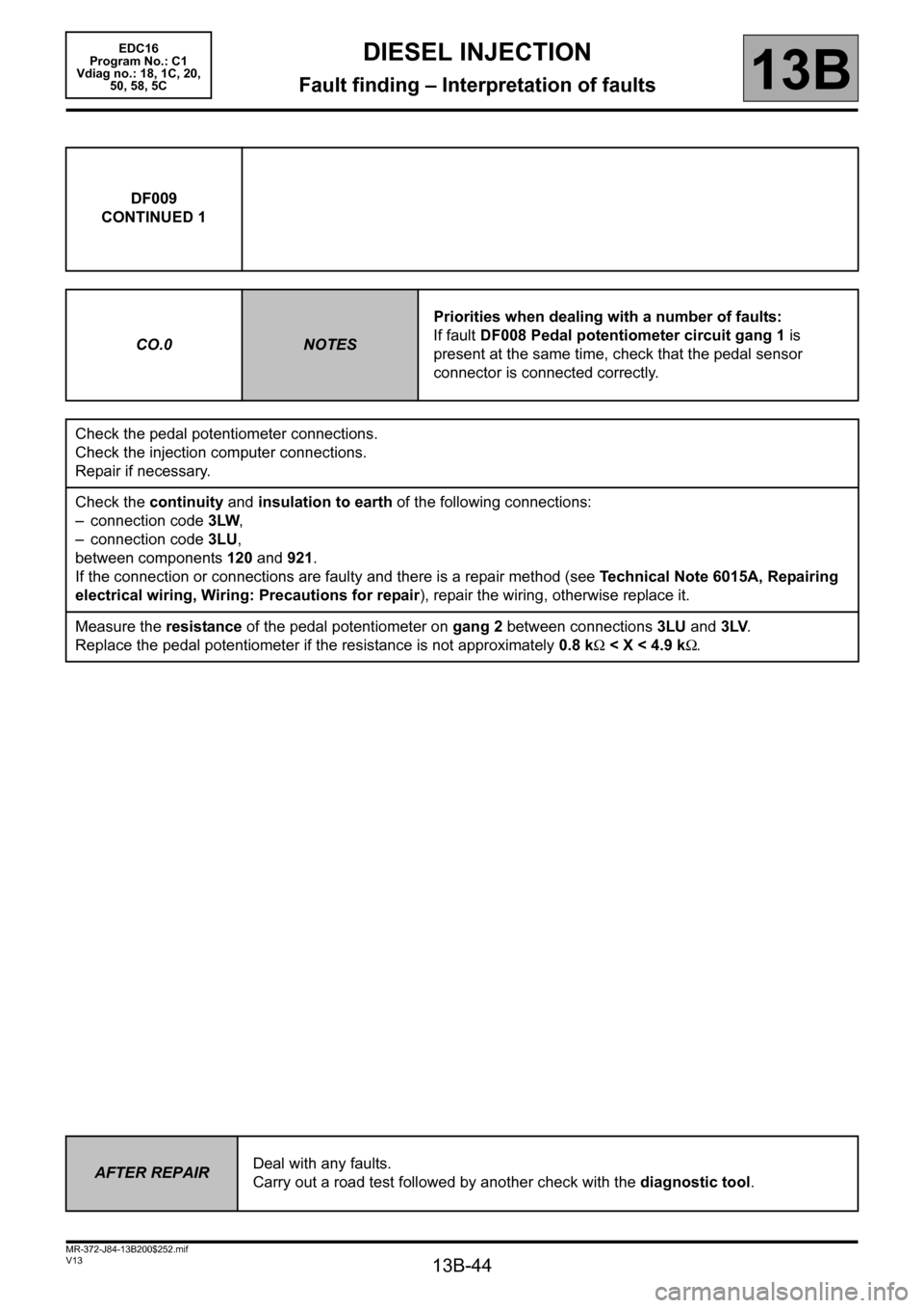 RENAULT SCENIC 2011 J95 / 3.G Engine And Peripherals EDC16 Workshop Manual, Page 44