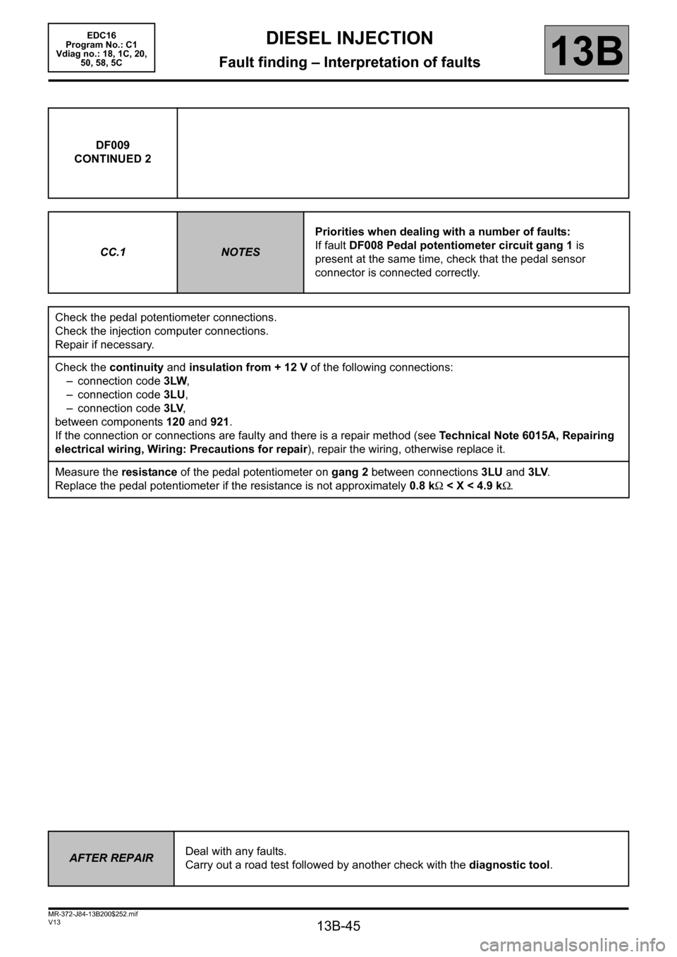 RENAULT SCENIC 2011 J95 / 3.G Engine And Peripherals EDC16 Workshop Manual, Page 45