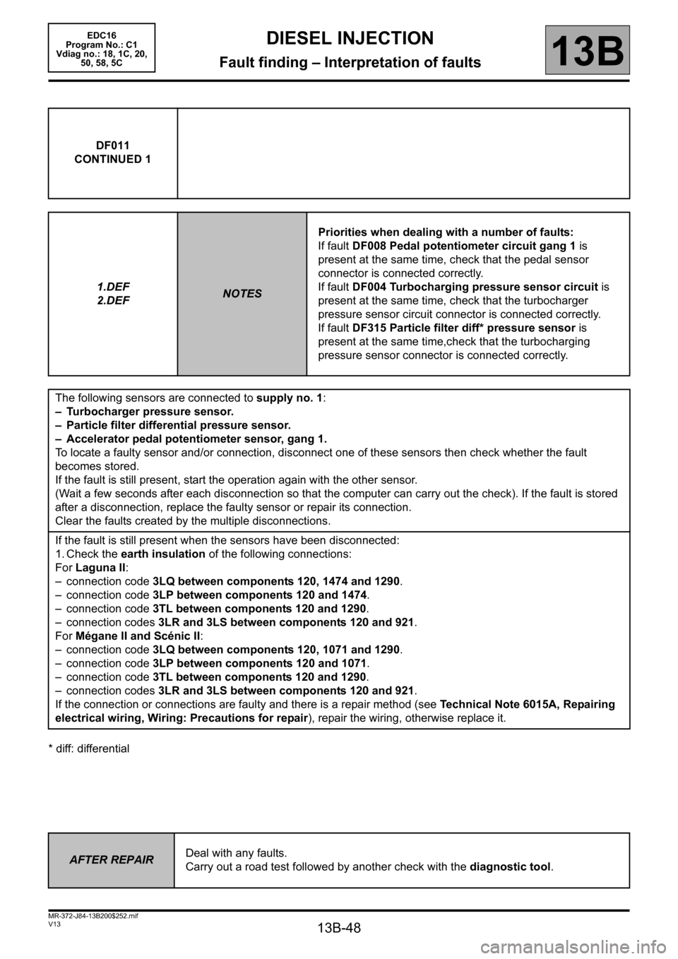 RENAULT SCENIC 2011 J95 / 3.G Engine And Peripherals EDC16 Workshop Manual, Page 48