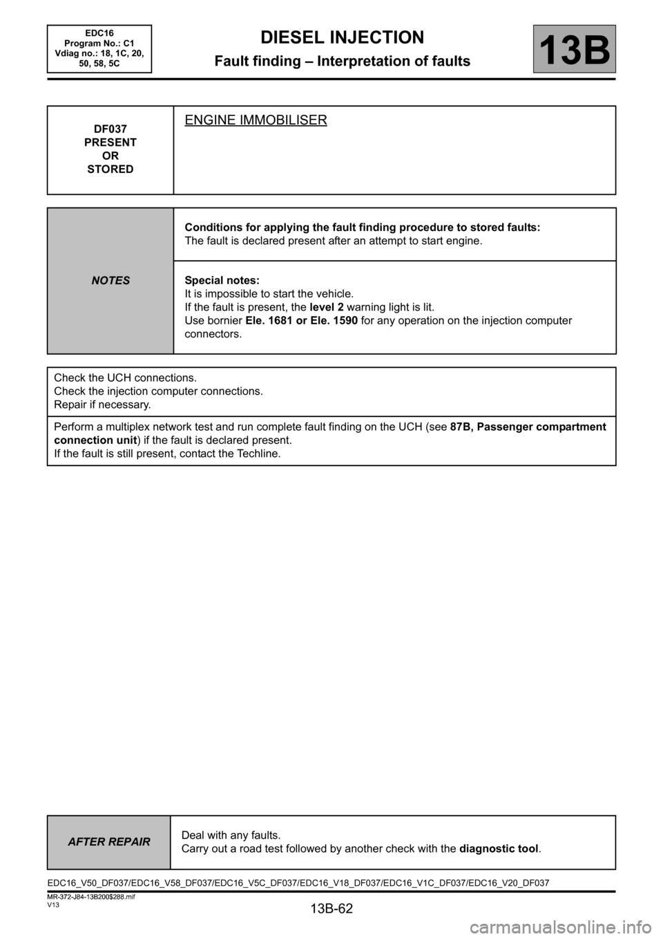 RENAULT SCENIC 2011 J95 / 3.G Engine And Peripherals EDC16 Workshop Manual, Page 62