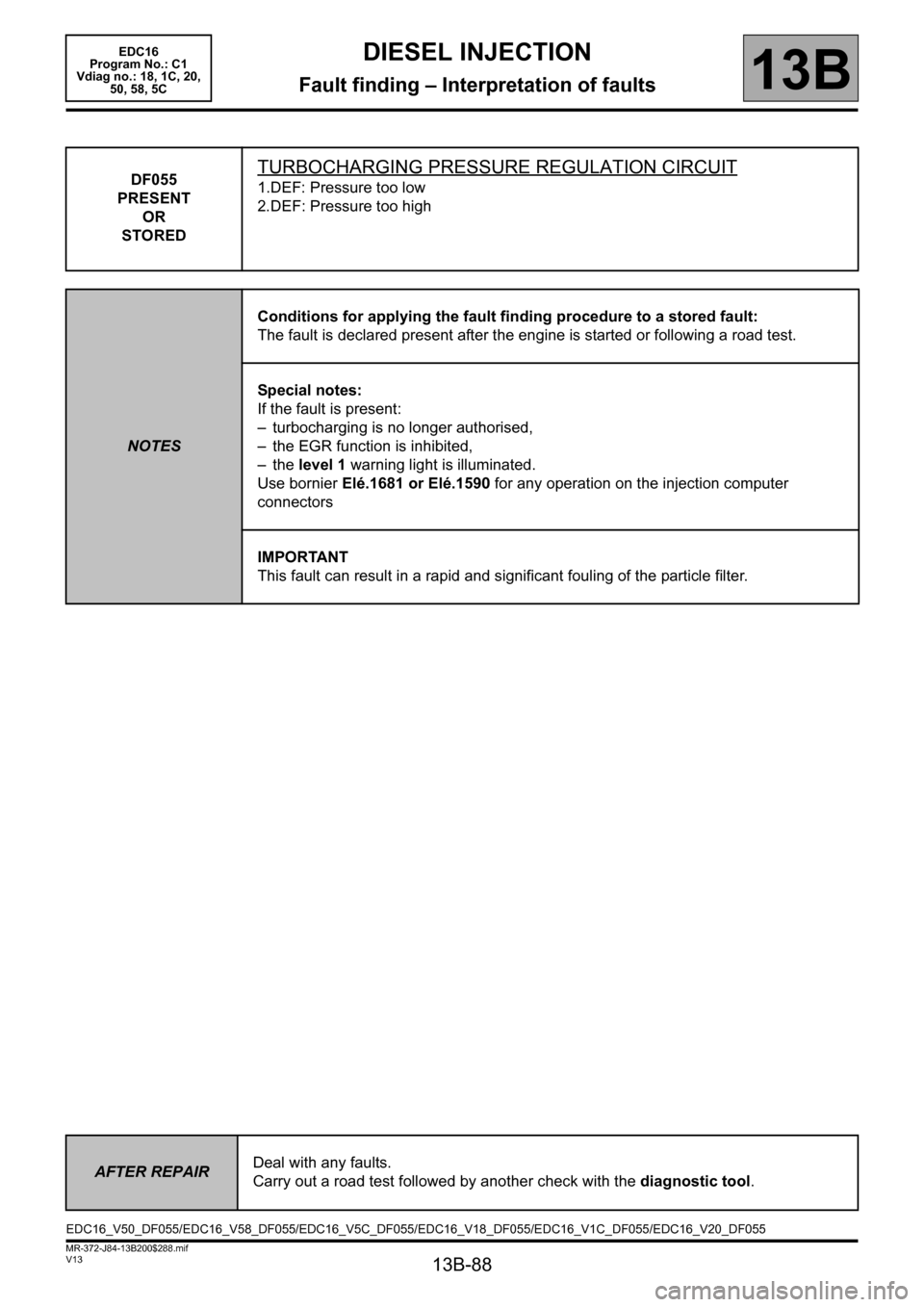 RENAULT SCENIC 2011 J95 / 3.G Engine And Peripherals EDC16 Workshop Manual, Page 88