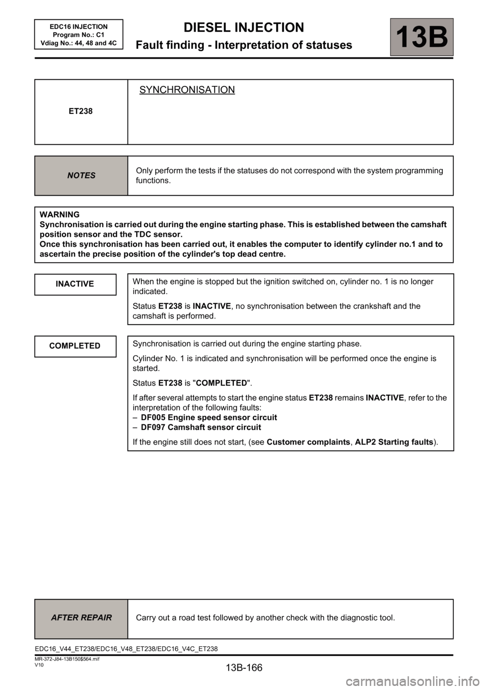 RENAULT SCENIC 2011 J95 / 3.G Engine And Peripherals EDC16 Injection Workshop Manual, Page 166