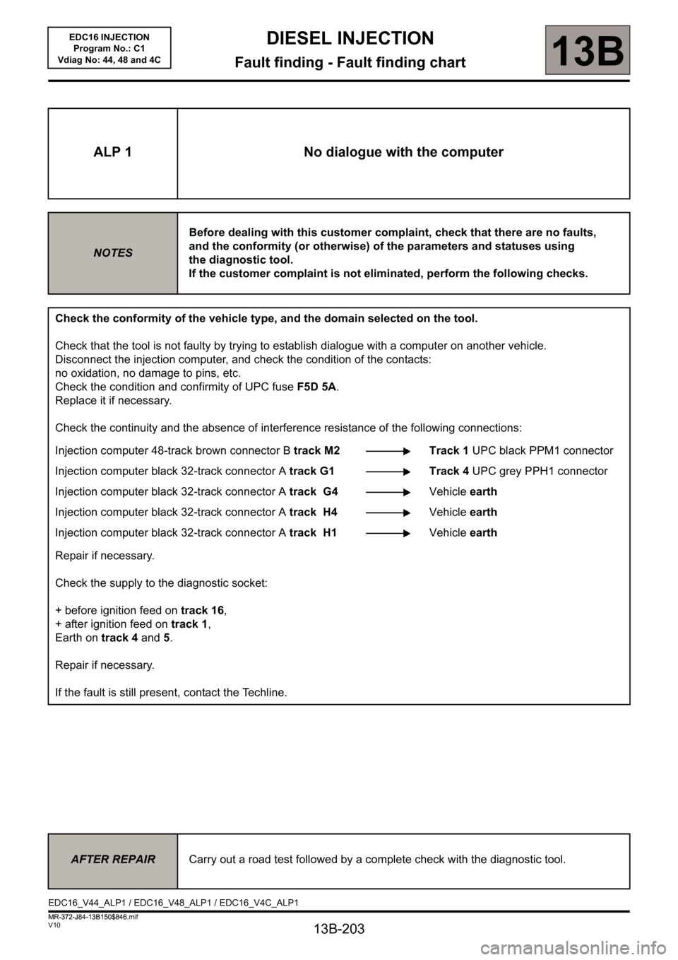 RENAULT SCENIC 2011 J95 / 3.G Engine And Peripherals EDC16 Injection Workshop Manual, Page 203