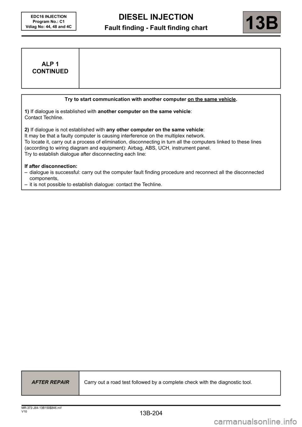RENAULT SCENIC 2011 J95 / 3.G Engine And Peripherals EDC16 Injection Workshop Manual, Page 204