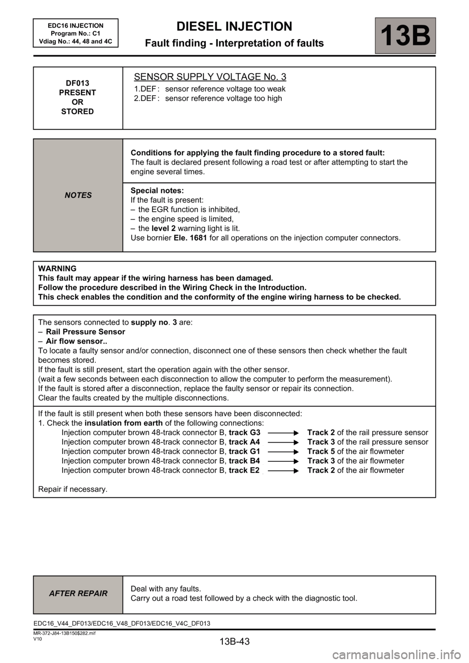RENAULT SCENIC 2011 J95 / 3.G Engine And Peripherals EDC16 Injection Workshop Manual, Page 43