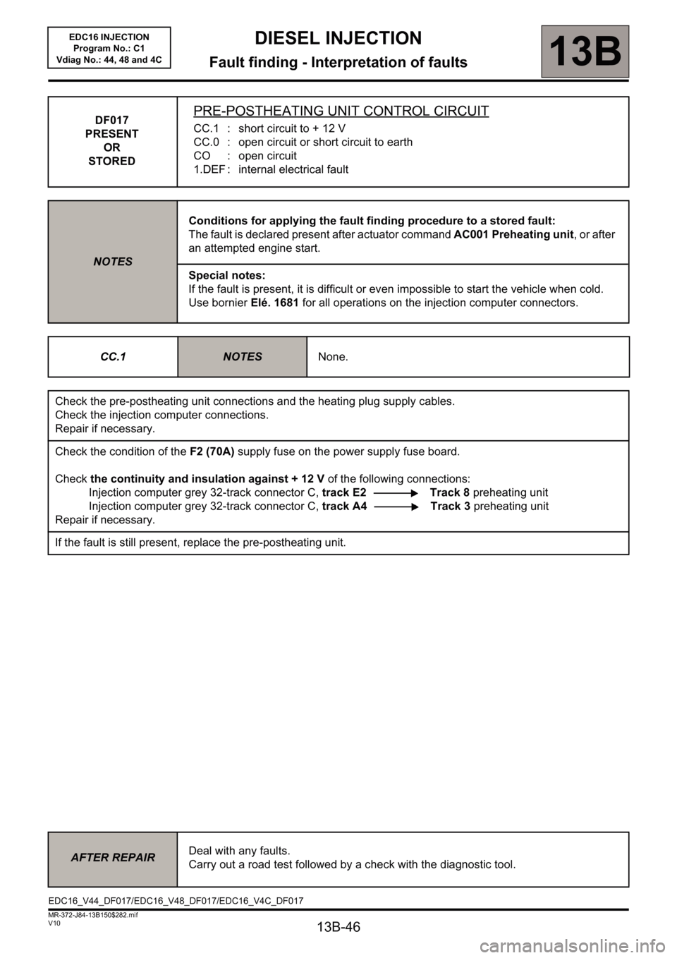 RENAULT SCENIC 2011 J95 / 3.G Engine And Peripherals EDC16 Injection Workshop Manual, Page 46