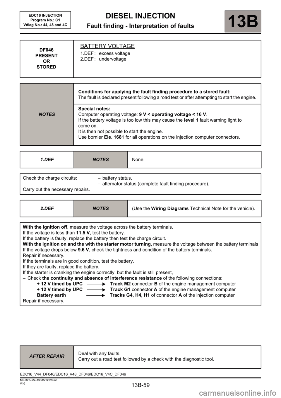 RENAULT SCENIC 2011 J95 / 3.G Engine And Peripherals EDC16 Injection Workshop Manual, Page 59