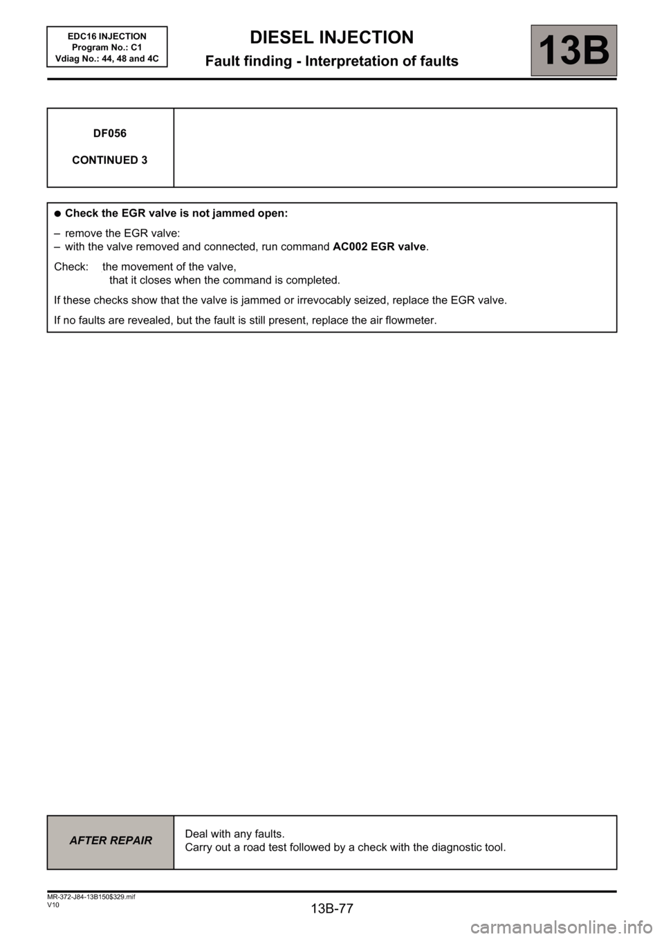 RENAULT SCENIC 2011 J95 / 3.G Engine And Peripherals EDC16 Injection Workshop Manual, Page 77