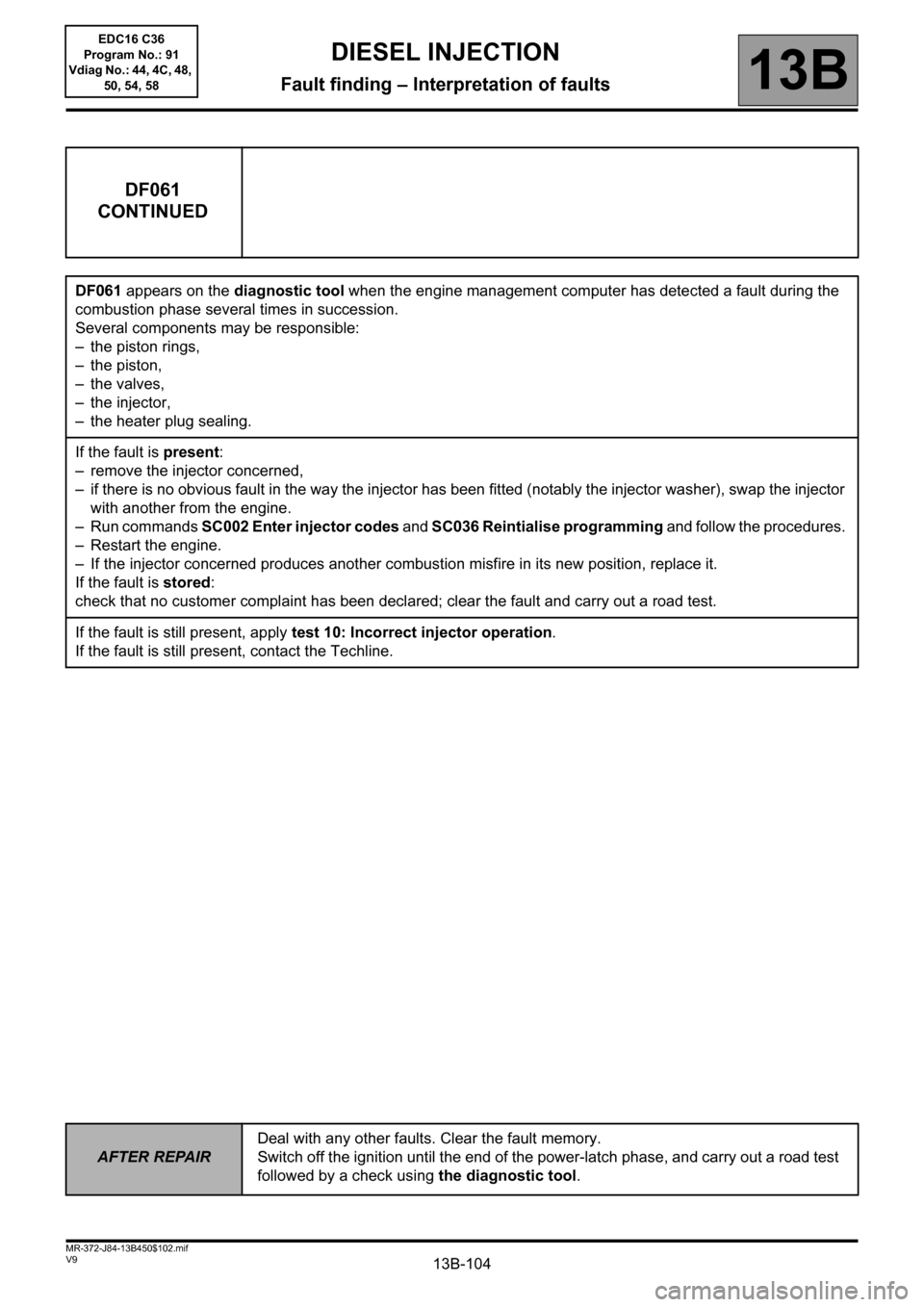 RENAULT SCENIC 2011 J95 / 3.G Engine And Peripherals EDC16C36 Workshop Manual, Page 104