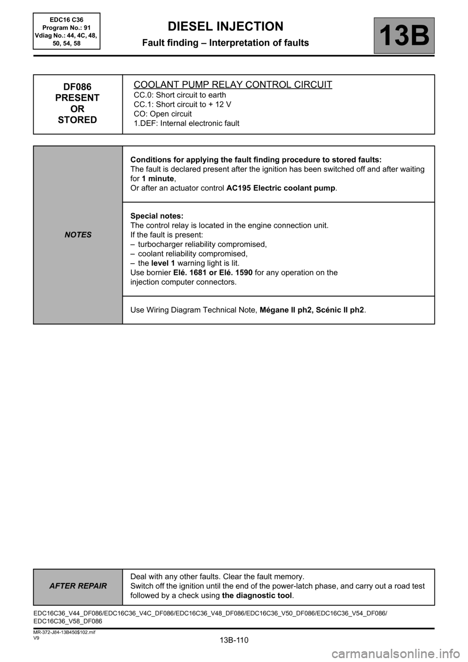 RENAULT SCENIC 2011 J95 / 3.G Engine And Peripherals EDC16C36 Workshop Manual, Page 110