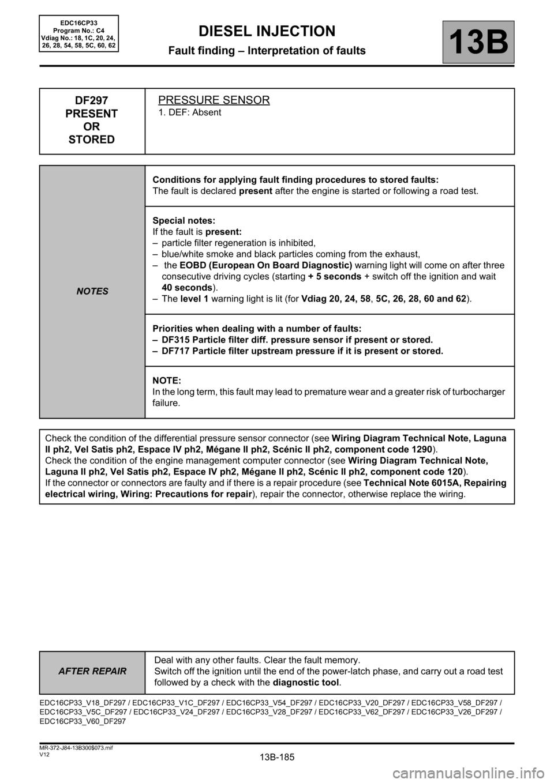 RENAULT SCENIC 2012 J95 / 3 G