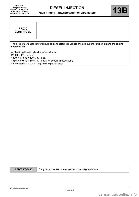 honda civic owners manual pdf