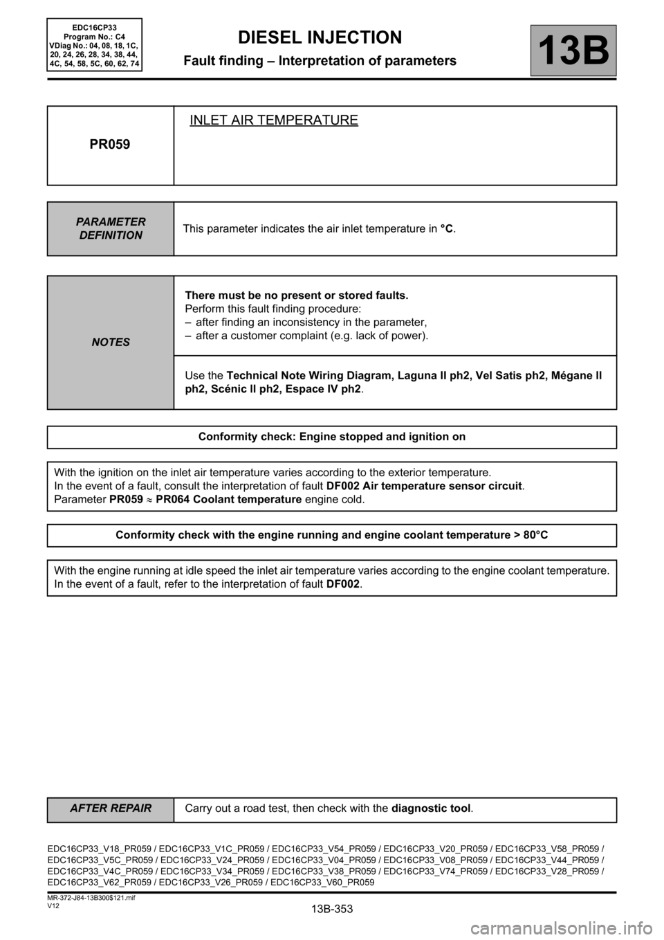 RENAULT SCENIC 2012 J95 / 3.G Engine And Peripherals EDC16CP33 Workshop Manual, Page 353