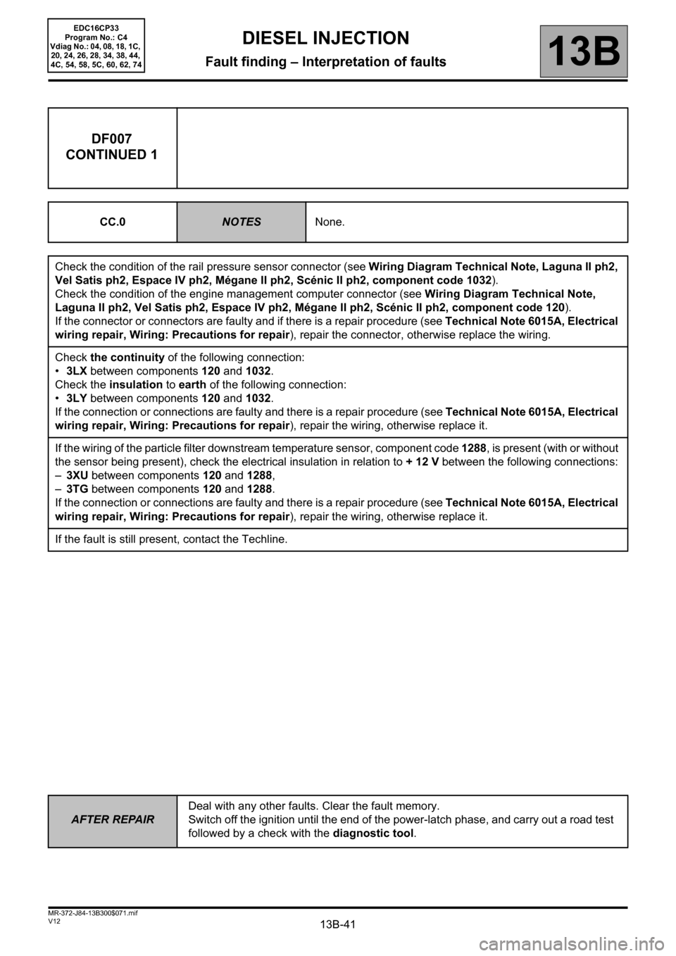 RENAULT SCENIC 2012 J95 / 3.G Engine And Peripherals EDC16CP33 Workshop Manual, Page 41