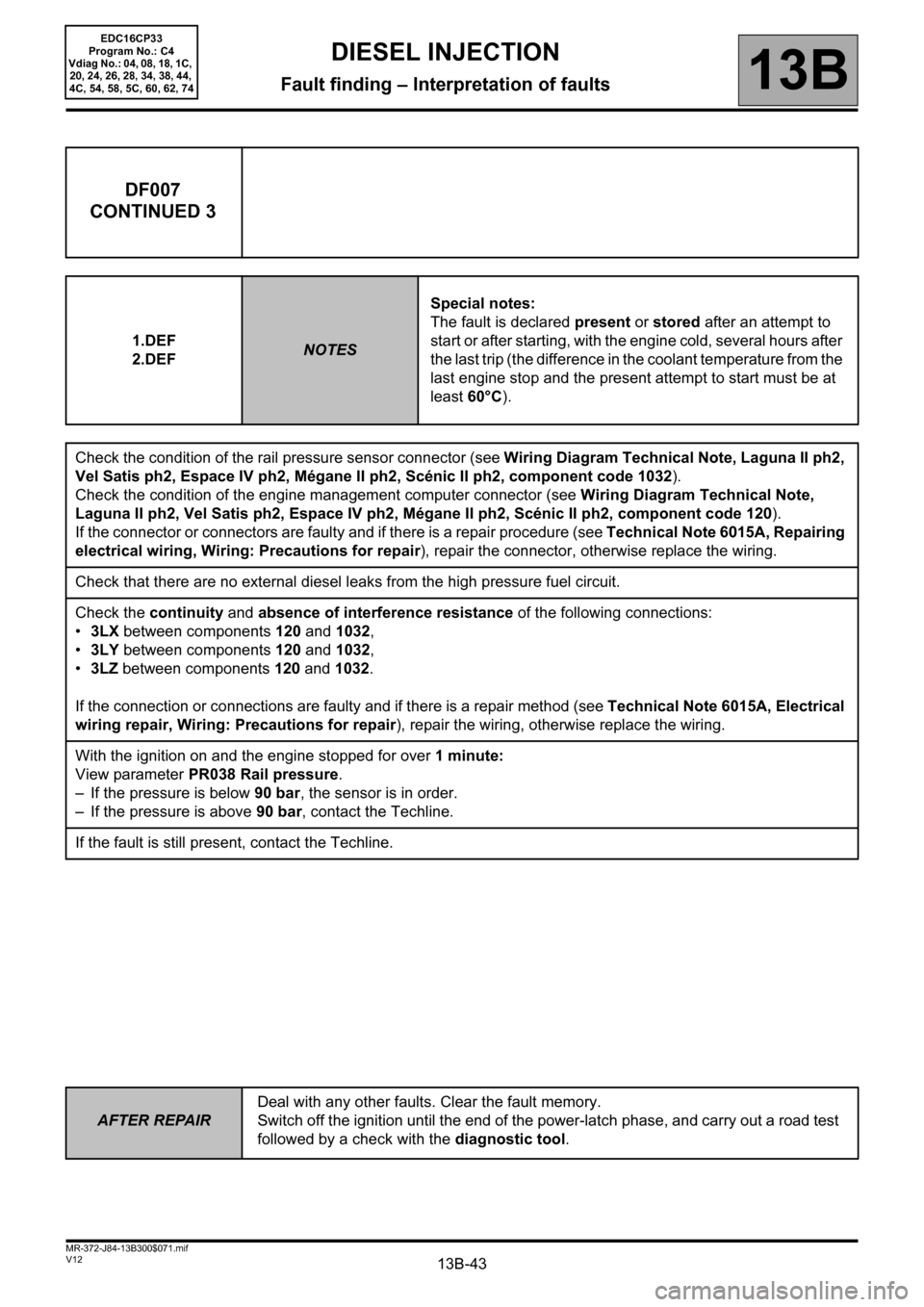 RENAULT SCENIC 2012 J95 / 3.G Engine And Peripherals EDC16CP33 Workshop Manual, Page 43