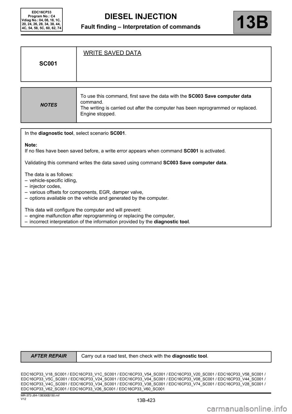 RENAULT SCENIC 2012 J95 / 3.G Engine And Peripherals EDC16CP33 Workshop Manual, Page 423
