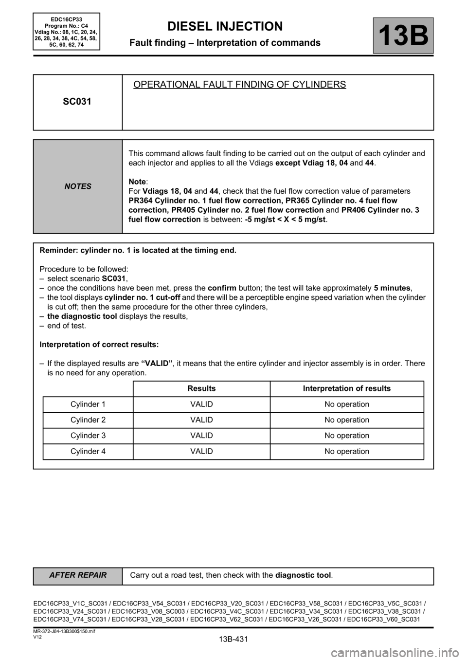 RENAULT SCENIC 2012 J95 / 3.G Engine And Peripherals EDC16CP33 Workshop Manual, Page 431