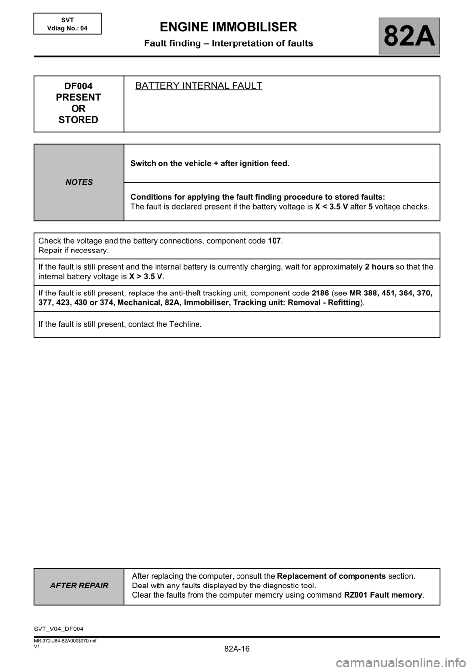 RENAULT SCENIC 2013 J95 / 3.G Electrical Equipment Immobiliser Workshop Manual, Page 16