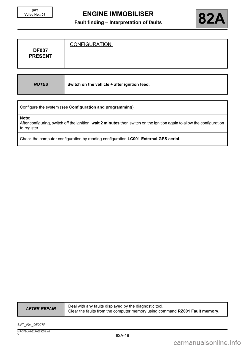 RENAULT SCENIC 2013 J95 / 3.G Electrical Equipment Immobiliser Workshop Manual, Page 19
