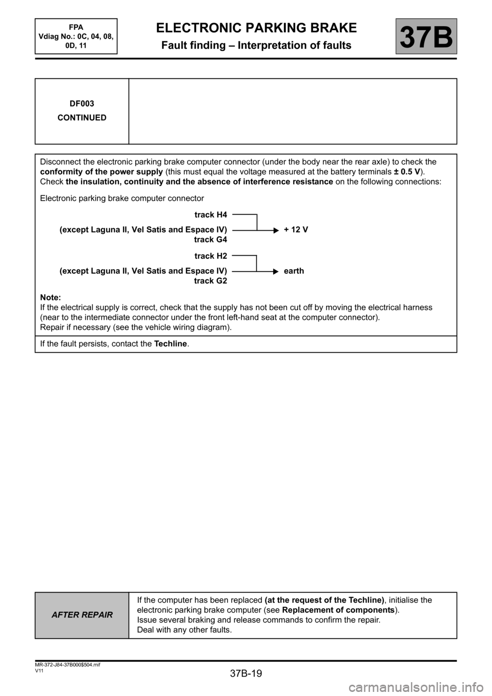 RENAULT SCENIC 2013 J95 / 3.G Electronic Parking Brake Workshop Manual, Page 19