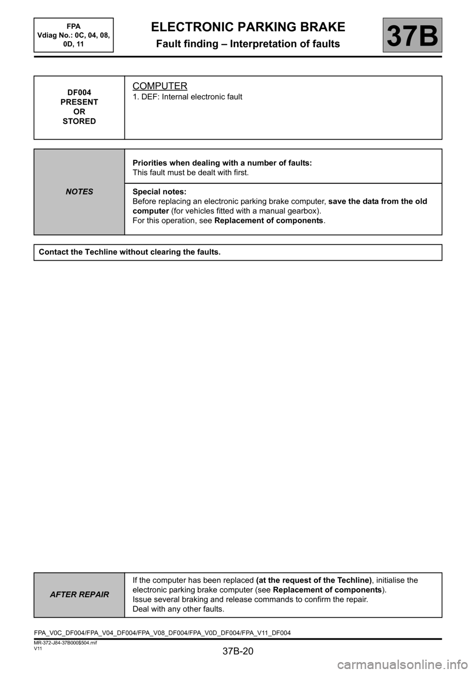 RENAULT SCENIC 2013 J95 / 3.G Electronic Parking Brake Workshop Manual, Page 20