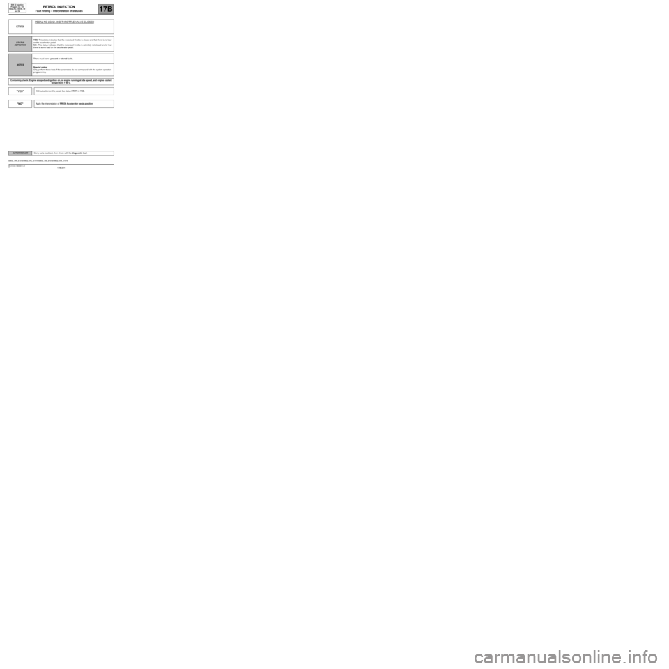 RENAULT TWINGO 2009 2.G Electrical Equipment - Petrol Injection Workshop Manual, Page 201
