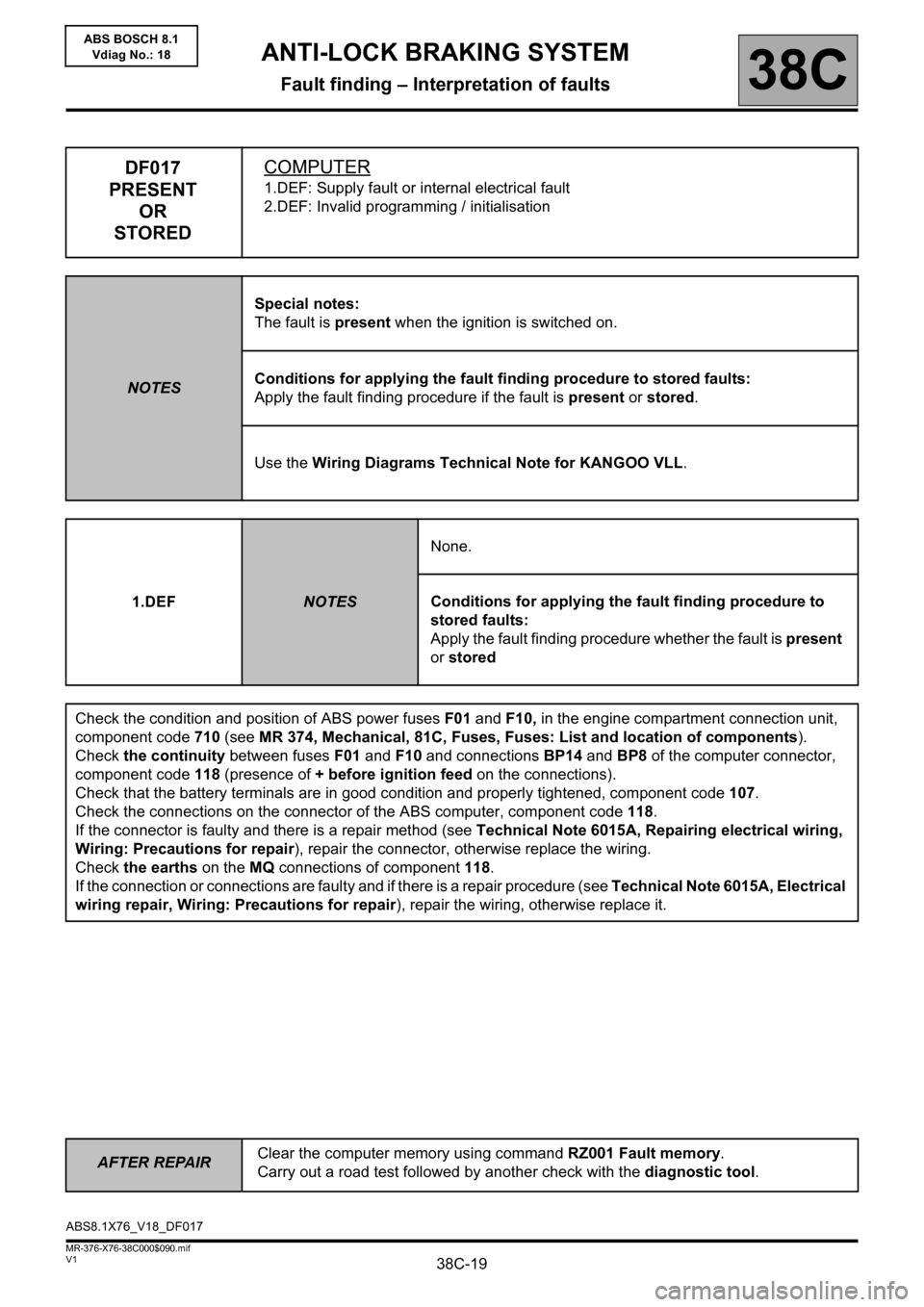 RENAULT KANGOO 2013 X61 / 2.G ABS Bosch 8.1 Workshop Manual, Page 19