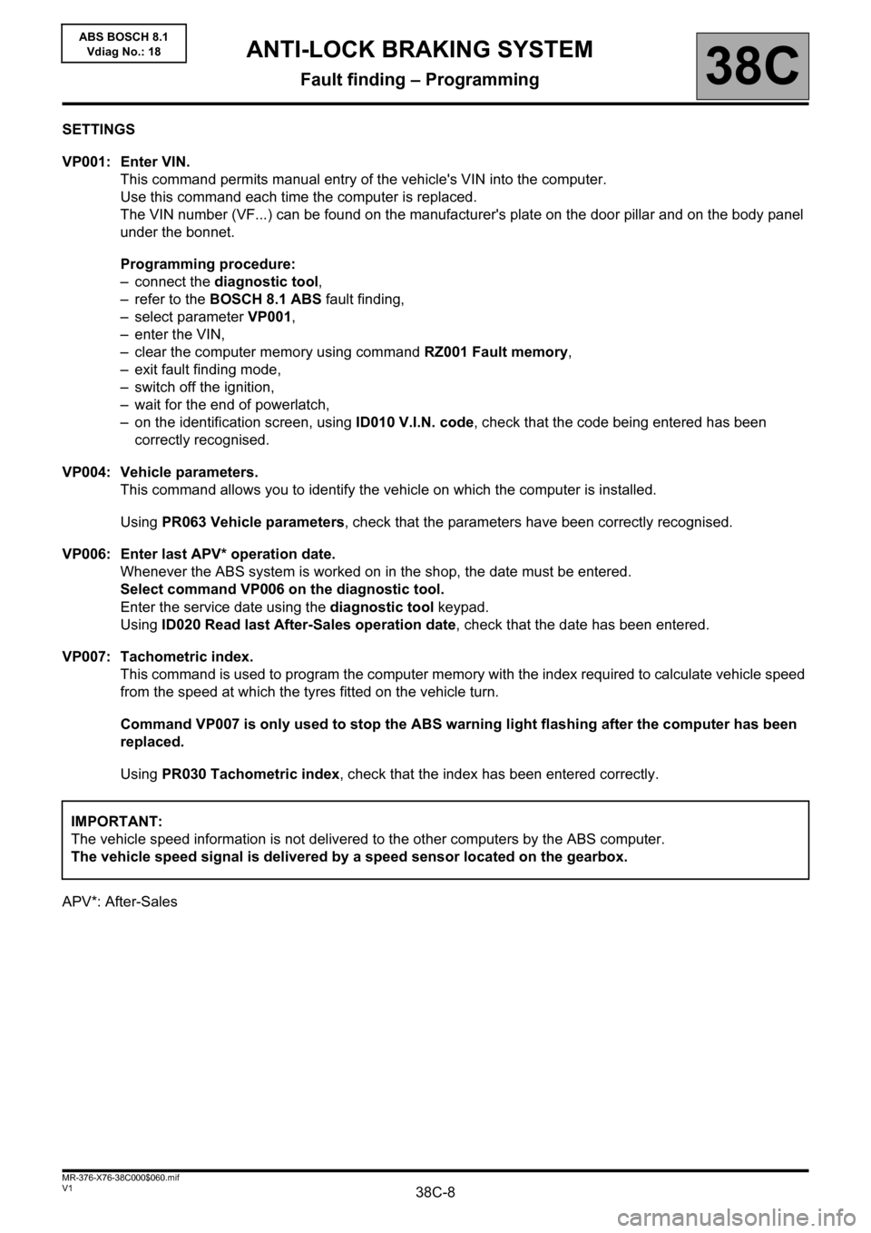 RENAULT KANGOO 2013 X61 / 2.G ABS Bosch 8.1 Workshop Manual, Page 8